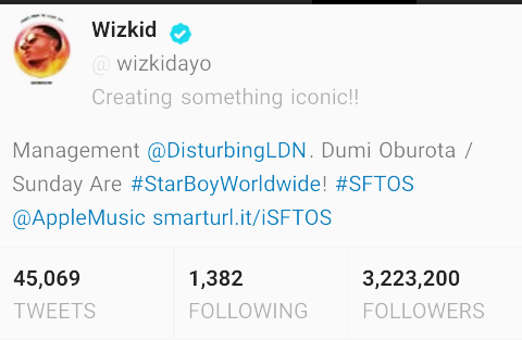 Most followed Nigerian celebrity on twitter